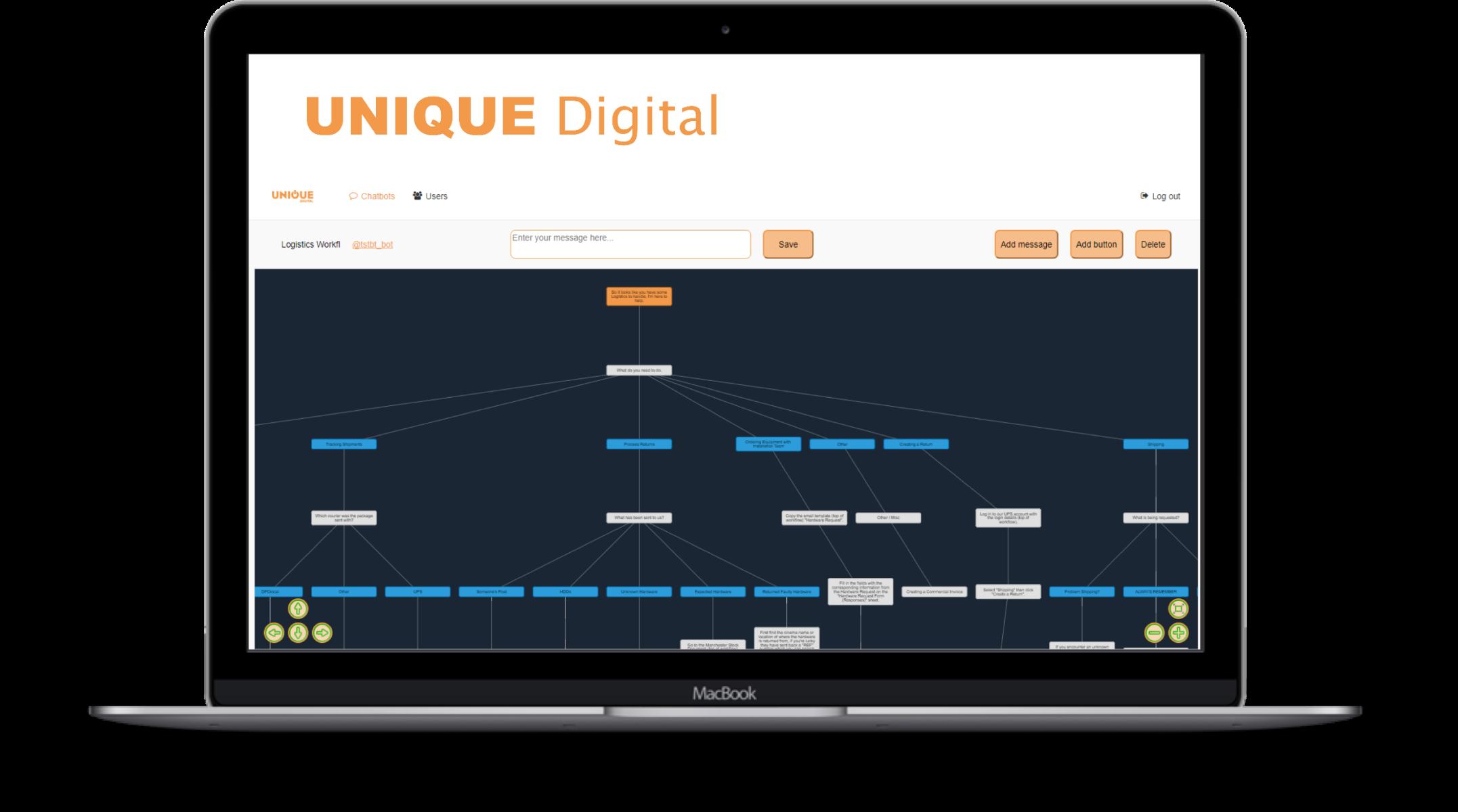 unique digital chatbot platform