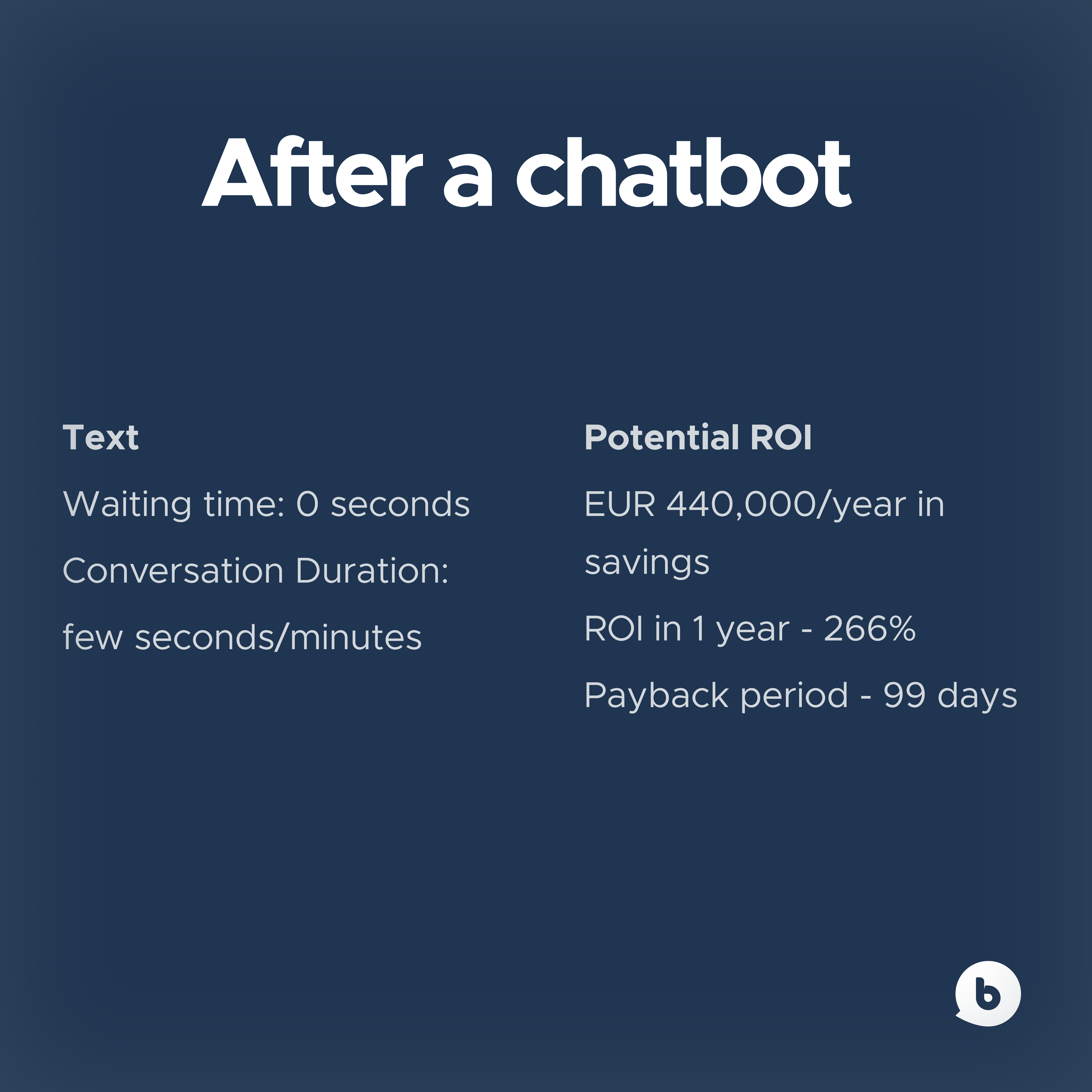 GGM Gastro results after the chatbot