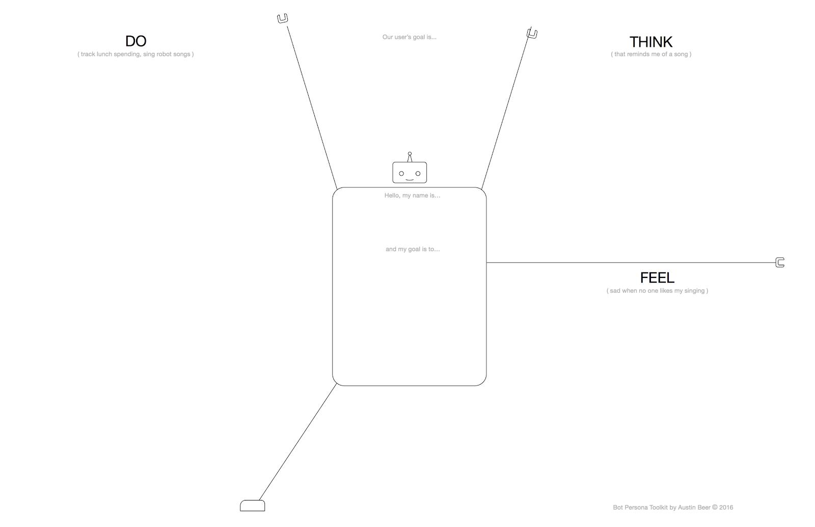 chatbot personality framework